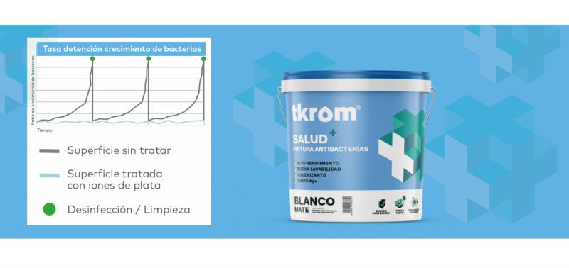TKROMSALUD+ | La solución antibacterias